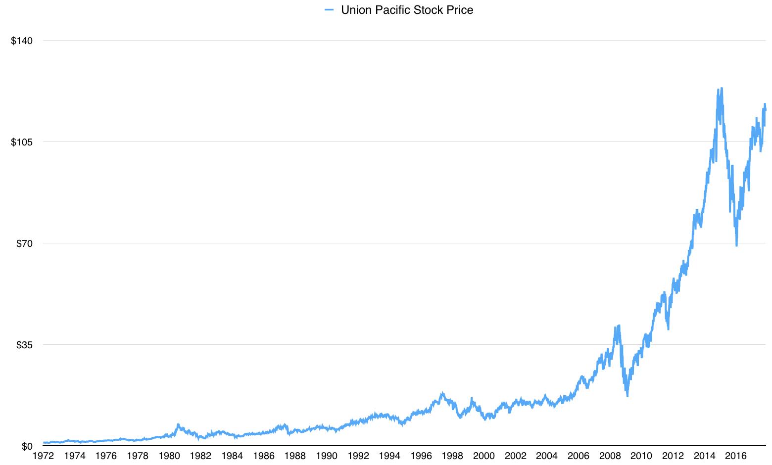 Avast ipo share price
